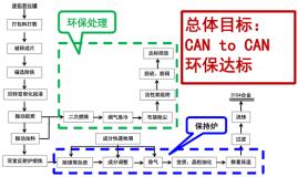 李士龙:十三五中国再生铝产业发展仍需关注五个方面