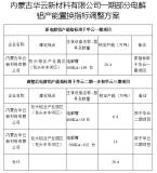 内蒙古自治区工业和信息化厅关于调整内蒙古华云新材料有限公司50万吨合金铝产品结构调整升级技术改造 项目部分电解铝产能指标的公告