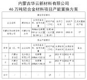 内蒙古工信厅关于内蒙古华云新材料承接包头铝业内部25万吨电解铝产能置换方案的公示