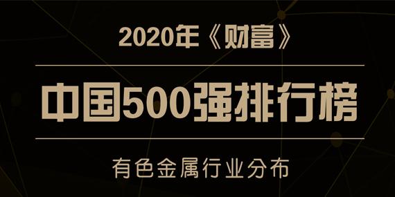 2020年《财富》中国500强排行榜(有色金属行业分布)