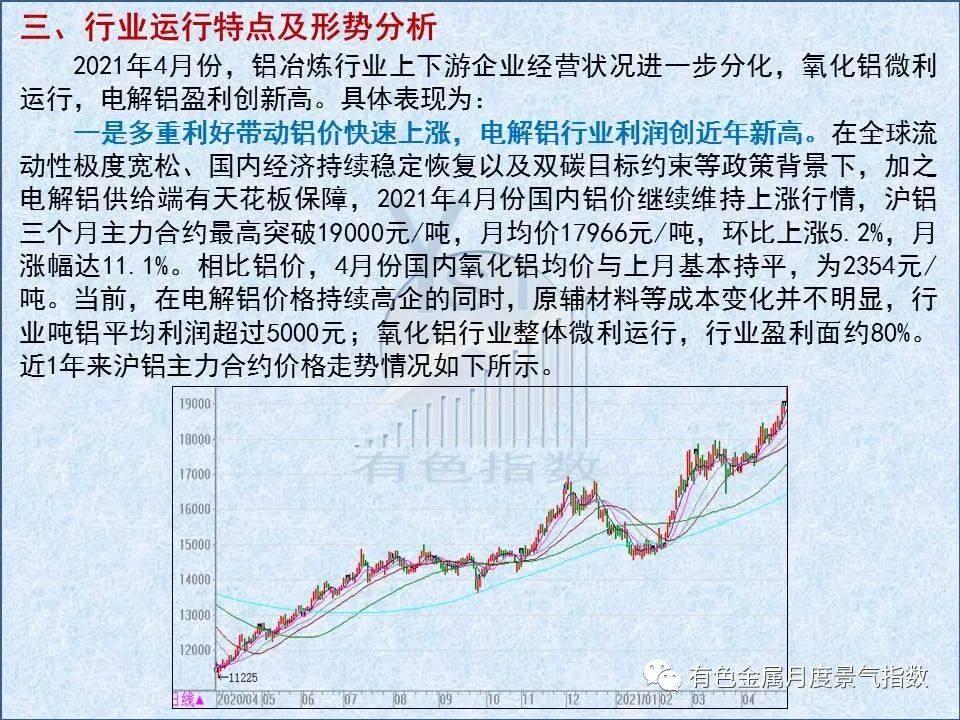4月中国铝治炼产业景气指数环比上升1.1个点