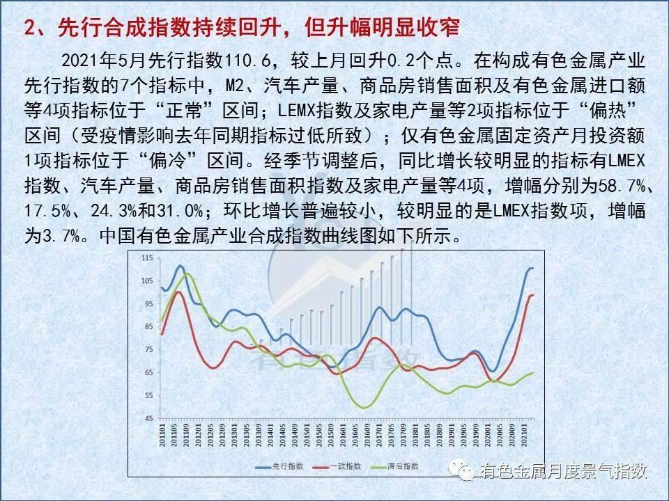 5月中国有色金属产业景气指数较上月回升0.4个百分点