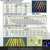 供应铜棒,铜排(图)