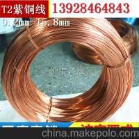 铜材厂家直销 叉车电池连接器用纯铜线材料 螺丝用红铜线