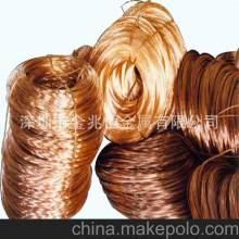 现货供应进口优质铜线CuSn4磷铜线材